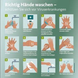 Sich und andere durch gründliches Hände waschen vor Viruserkrankungen schützen.
